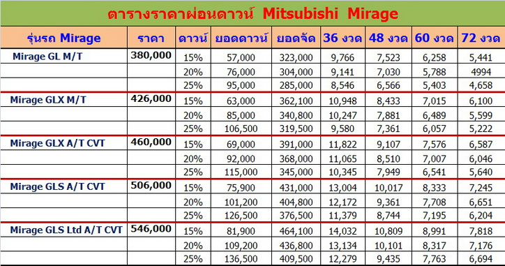 2014 Mitsubishi Mirage | Read Owner and Expert Reviews ...  |2014 Mitsubishi Mirage Problems