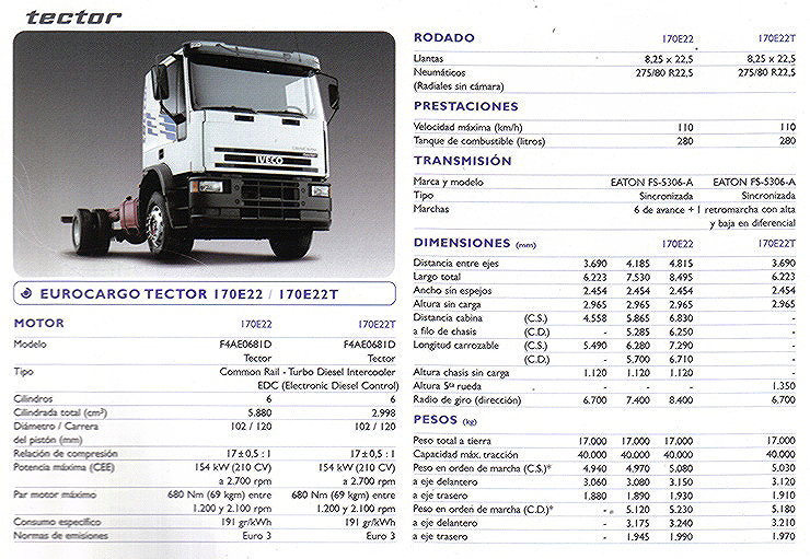 iveco eurocargo tector picture 13 reviews news specs