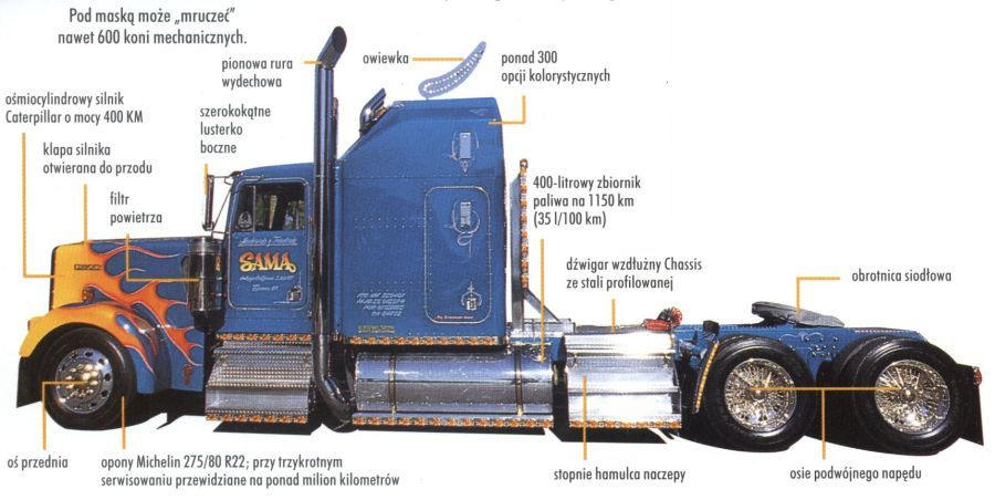 1996 kenworth w900 air heater control diagram   45 wiring