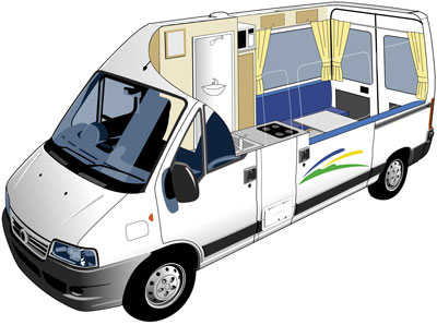 Fiat ducato motorhome review
