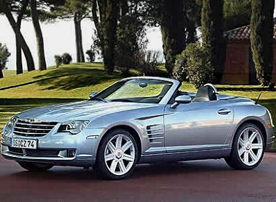 chrysler crossfire cabrio picture 4 reviews news specs buy car. Black Bedroom Furniture Sets. Home Design Ideas