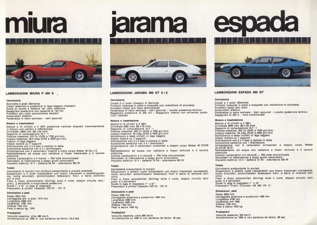 Lamborghini Jarama S 400 Gt 22 Picture 3 Reviews News Specs Buy Car