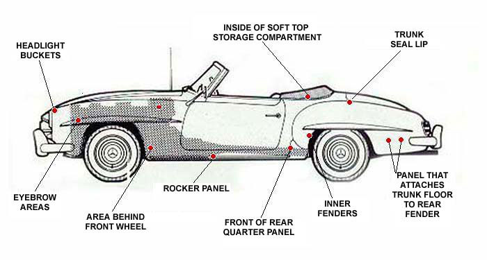 Mercedes-Benz 190 SL Roadster:picture # 1 , reviews, news