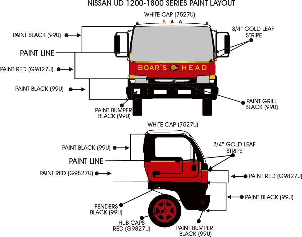 Ud 1200 Wiring Diagram Transmission 35 Images Mack Truck Electrical Nissan 02 28 2000 A Owners Manual