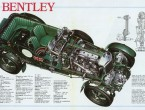 Bentley 3 Litre Speed Model