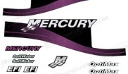 Mercury Custom Purple