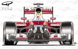 Tech lowdown Hidden secrets of Ferraris new F1 car